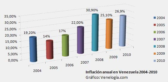 gasto publico educacion 2004 mexico: