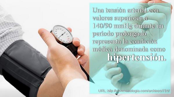 Sociedad europea de hipertensión