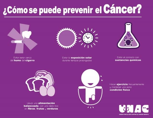 C mo prevenir el c ncer venelog a - Alimentos que evitan el cancer ...