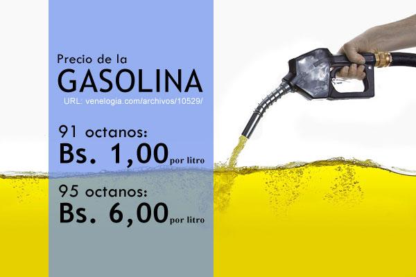 2112 gasto de la gasolina
