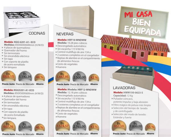 Lavadoras y chavez Info_casa_1280